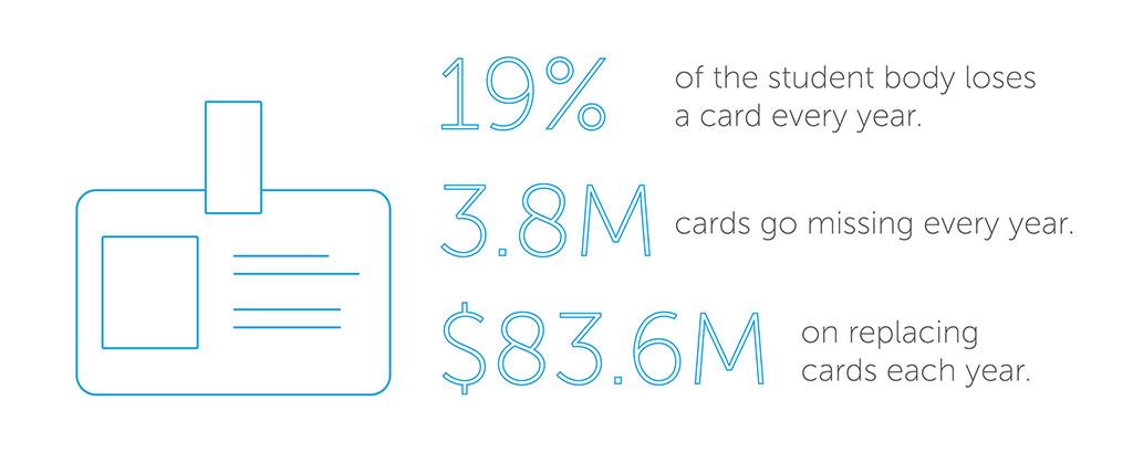 19 3 8 83 6 cards v3-01 web